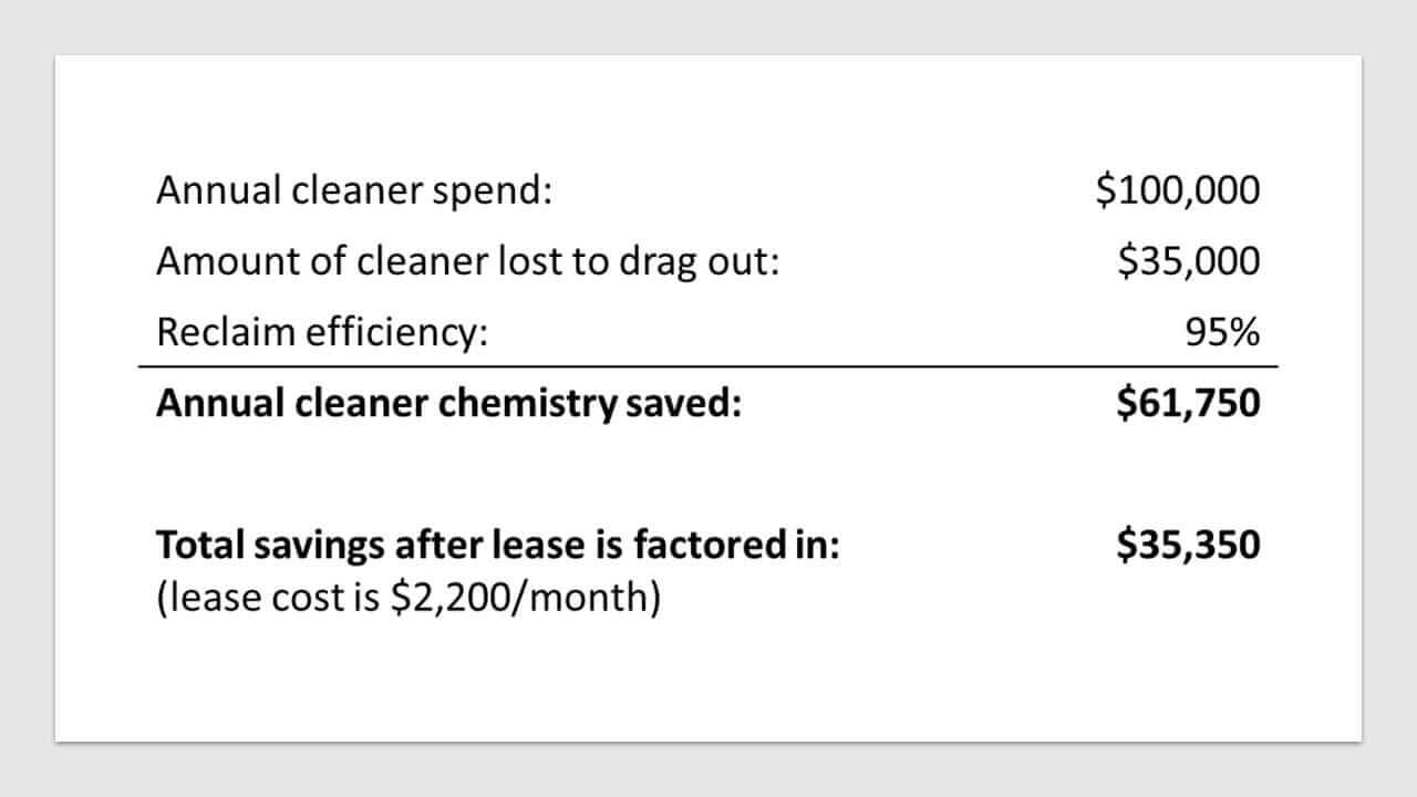 Cost Savings Example