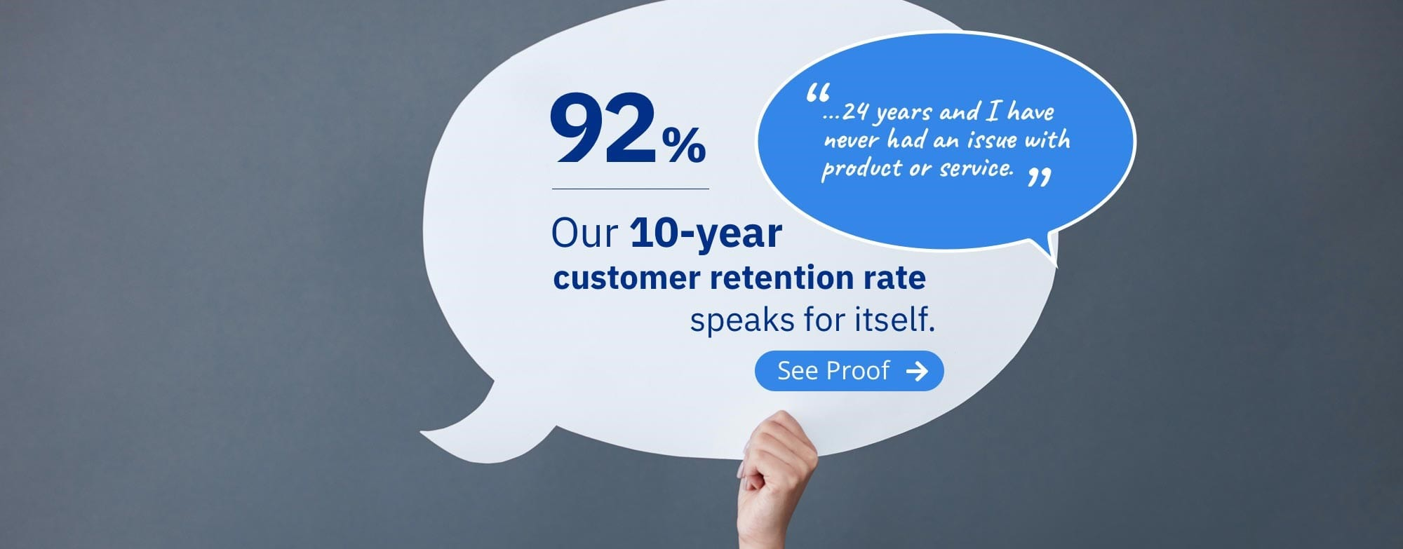 92% Customer Retention